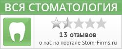 Стоматология в Москве.
